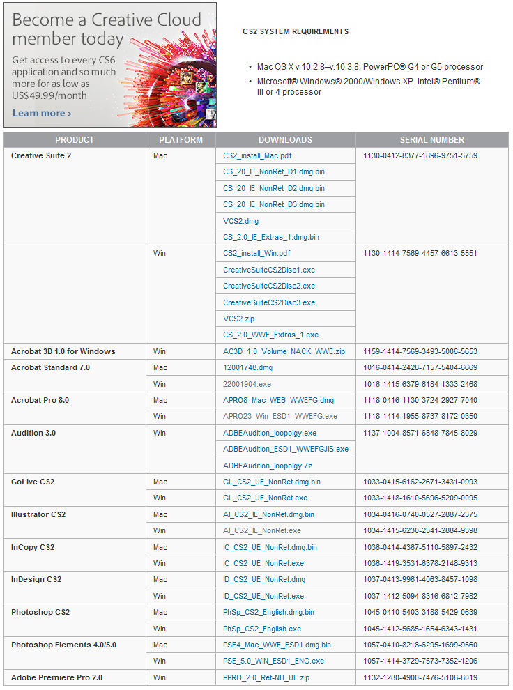 FREE Adobe Creative Suite CS 2 List