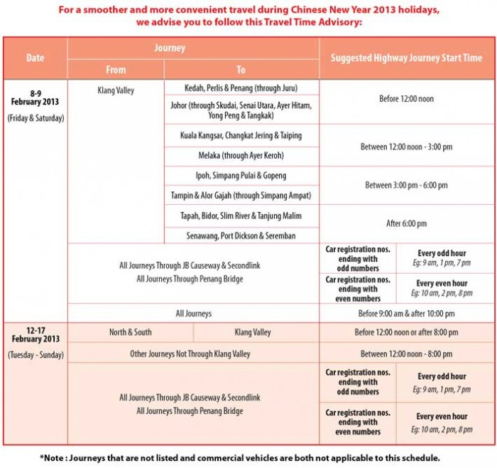PLUS Travel Time Advisory for Chinese New Year 2013